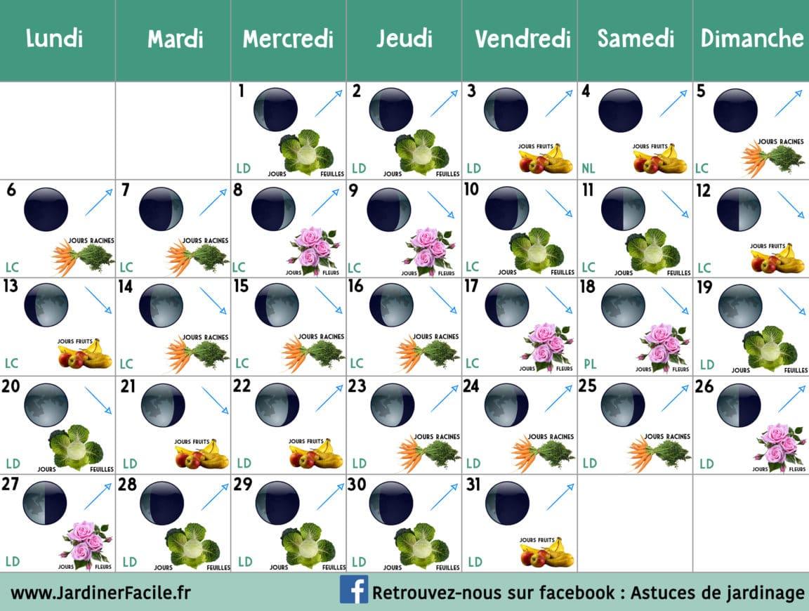 calendrier lunaire mai 2019
