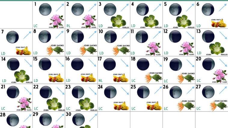 calendrier lunaire septembre 2020