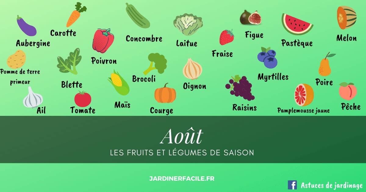 aout fruits légumes