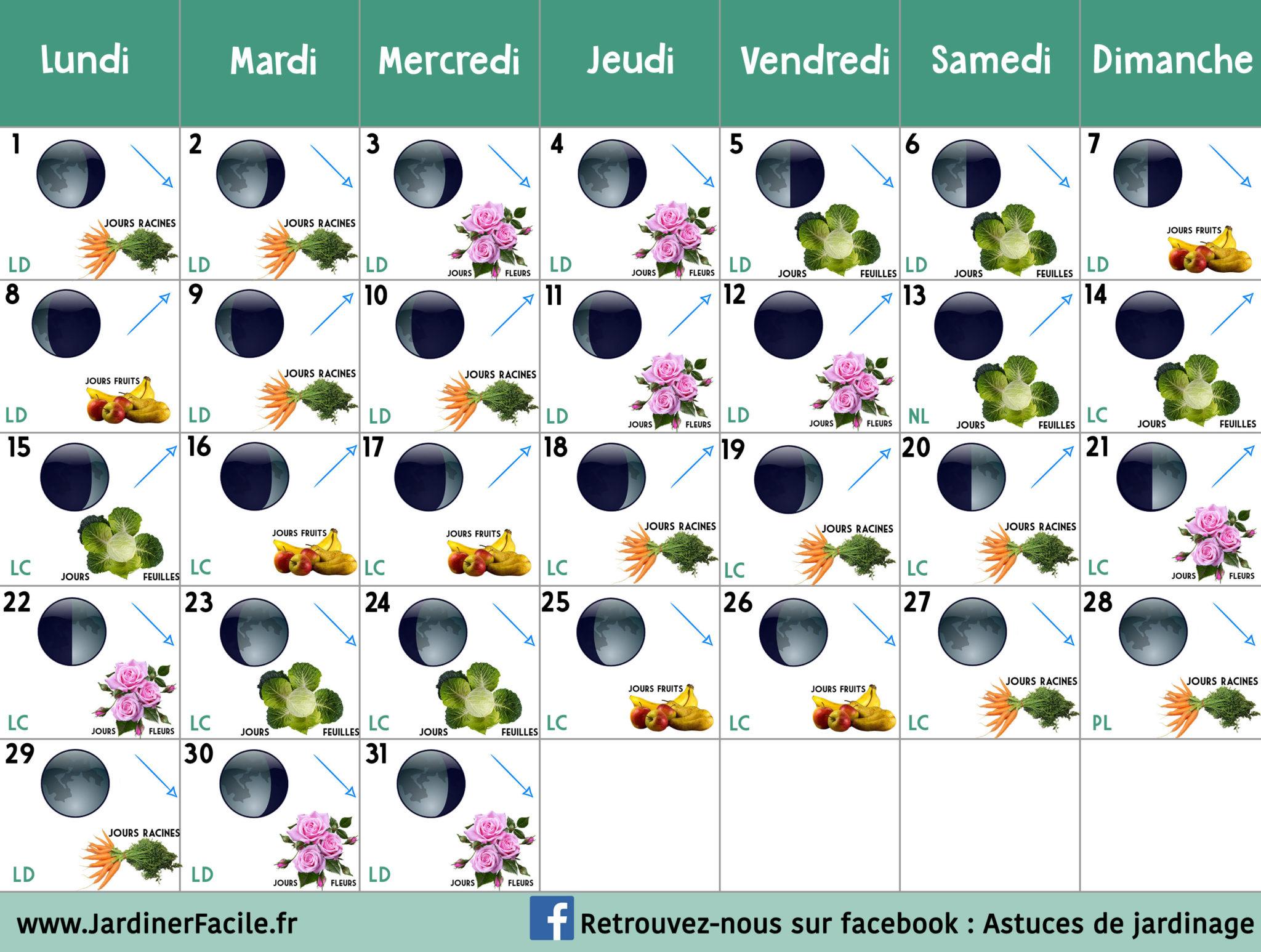 calendrier lunaire Mars 2021