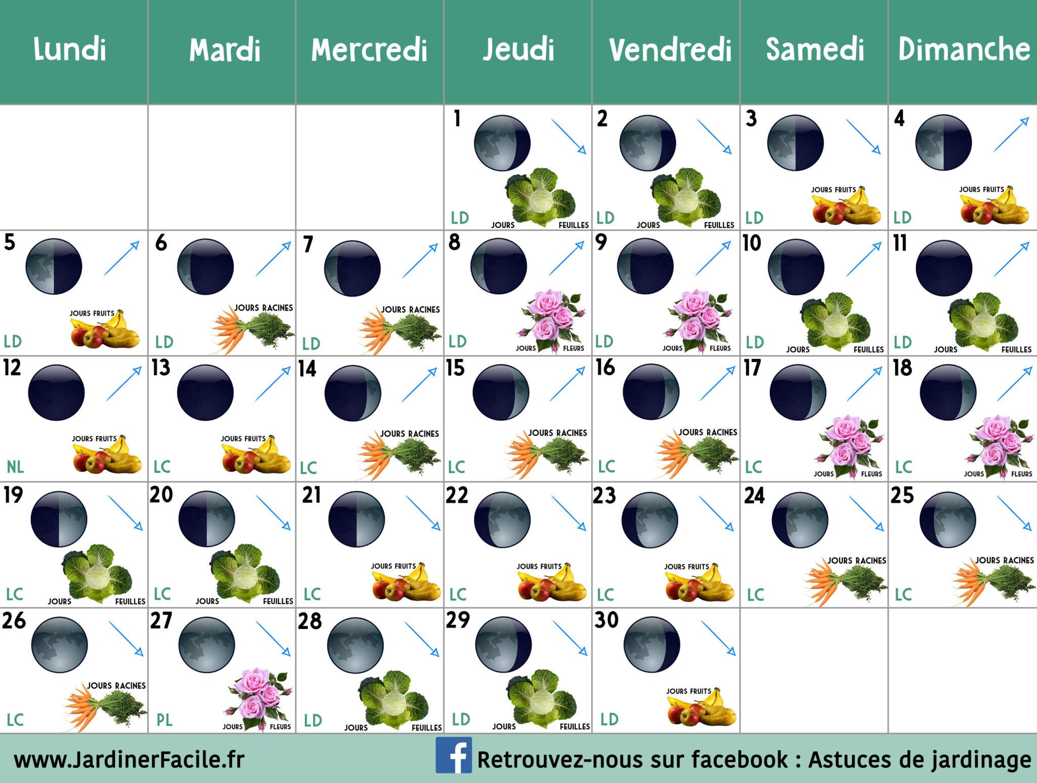 Calendrier Lunaire Avril 2021